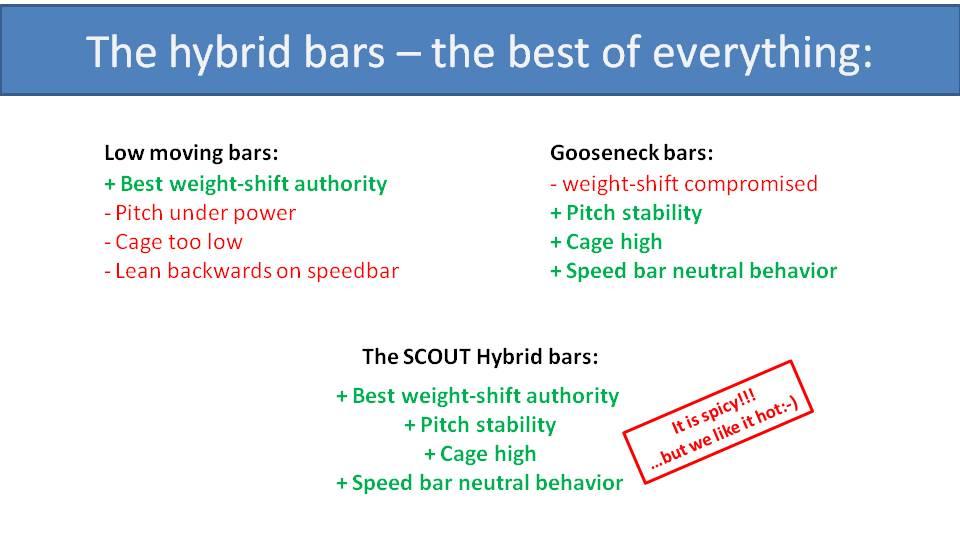 paramotor hybrid bars