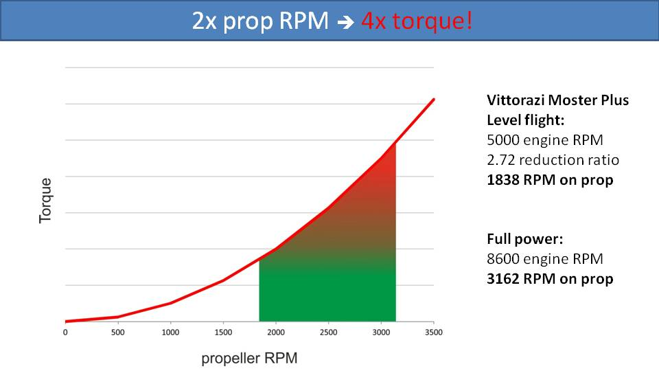 paramotor torque explained 6