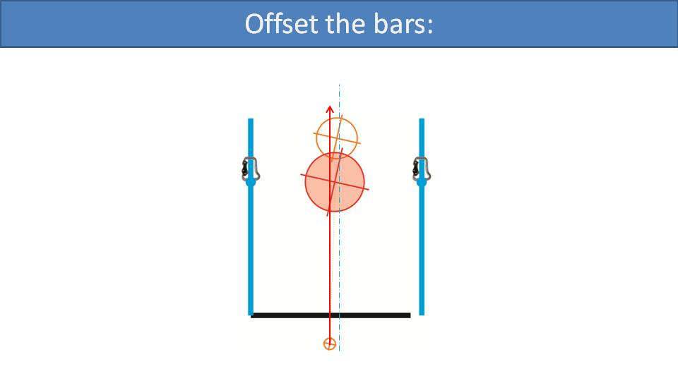 The Best Type of Paramotor Bar Offset 7