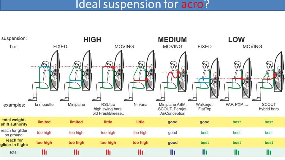 best paramotor suspension acrobatics 1