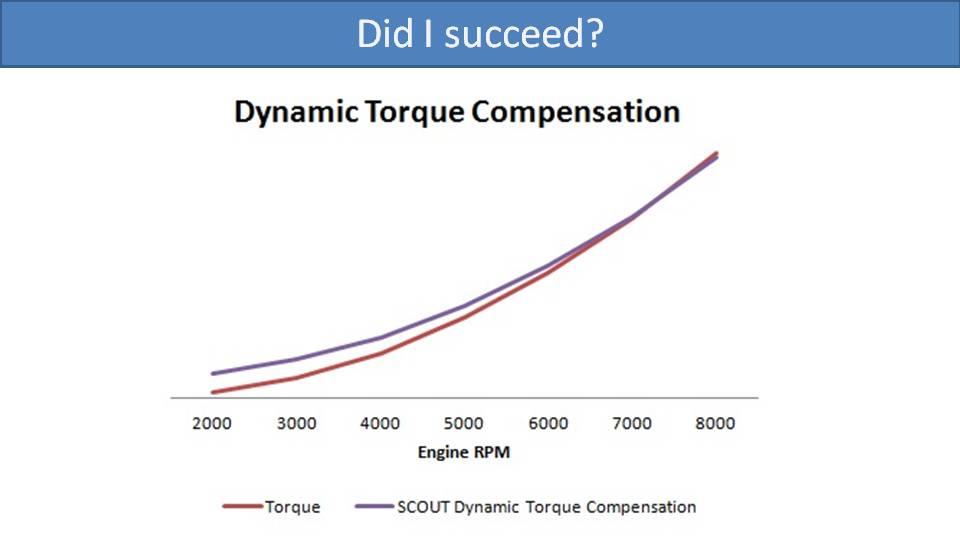 SCOUT Dynamic Torque Compensation 8