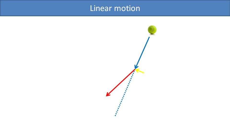 Gyroscopic Effect on Paramotors 4