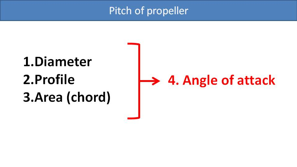 All About Paramotor Propellers 12