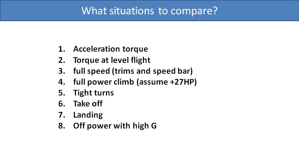 Comparison of Torque Compensation Methods on paramotor