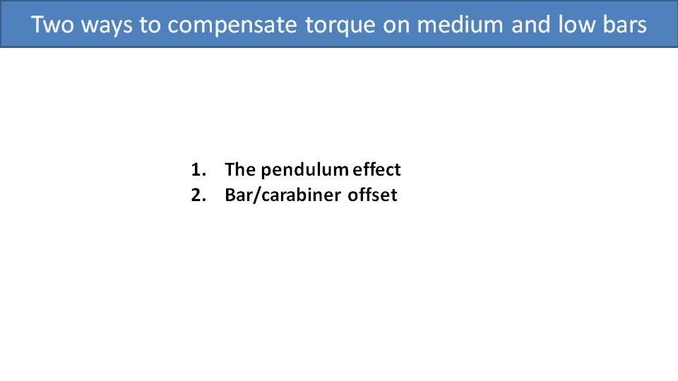 Paramotor Torque Compensation on Medium- and Low-Suspension Systems