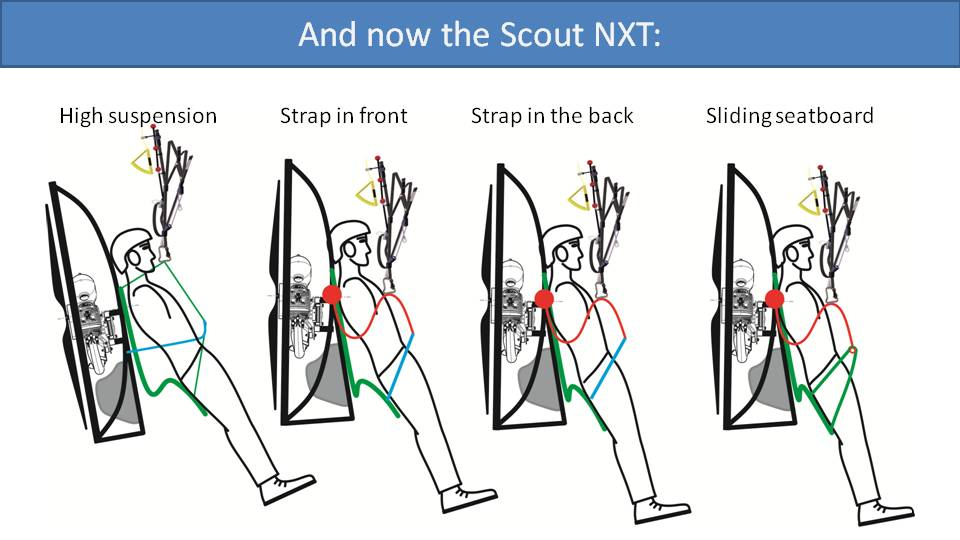 Landing position in the SCOUT NXT Paramotor 1