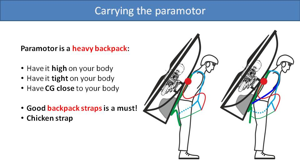 Carrying a Paramotor with a Waist Strap
