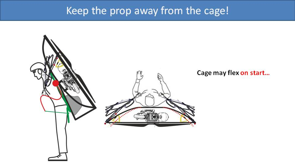 Paramotor Propeller Hitting the Cage 1
