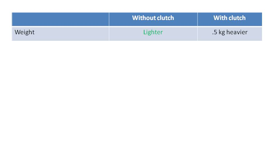 With or Without a Paramotor Clutch 1