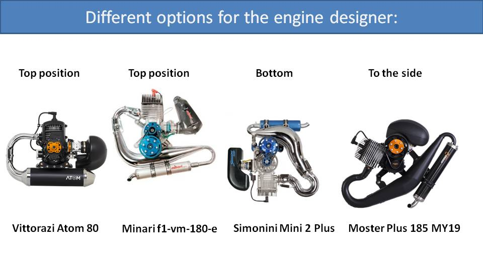 Paramotor Engine Cylinder Position 1