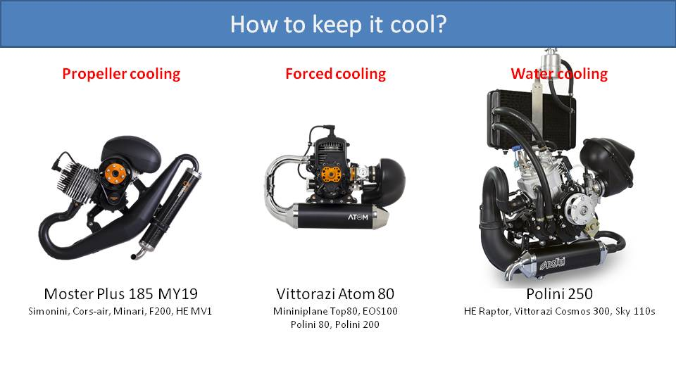 Paramotor Water vs. Air Cooling 1