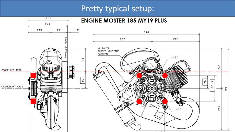 Ideal Position of Engine Mounts 1