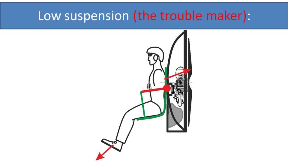 low suspension trouble maker
