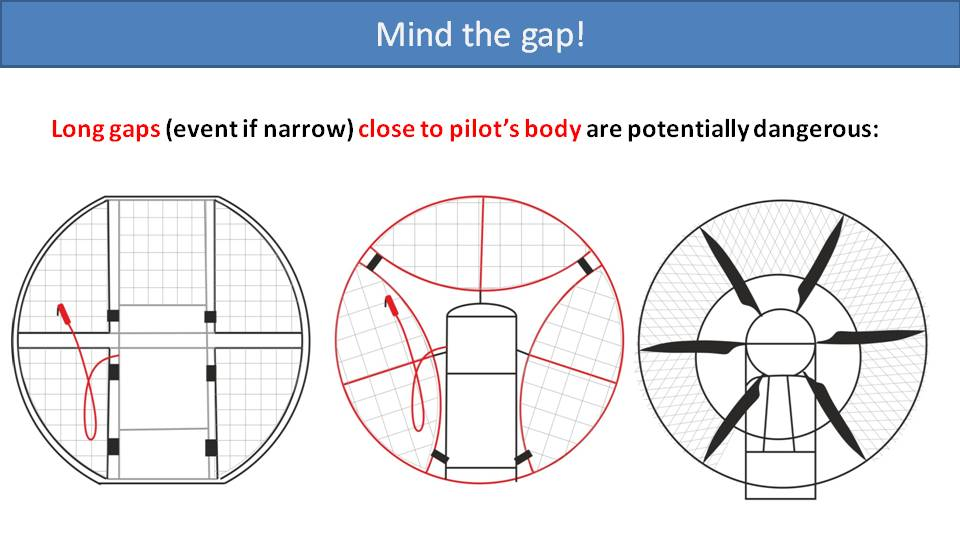 Paramotor Throttle Cable Safety 2
