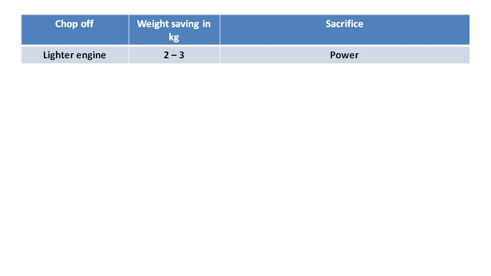 Paramotor Weight Matters 2