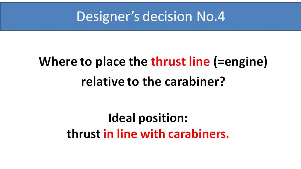 where to place paramotor thrust line