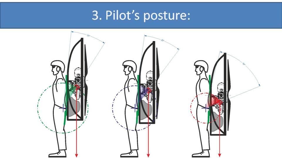paramotor pilot posture