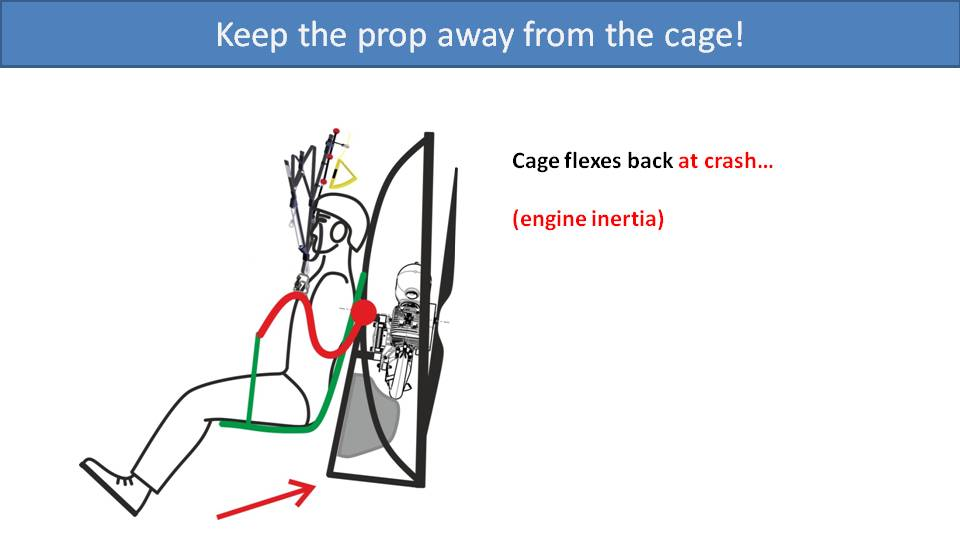 Paramotor Propeller Hitting the Cage 3