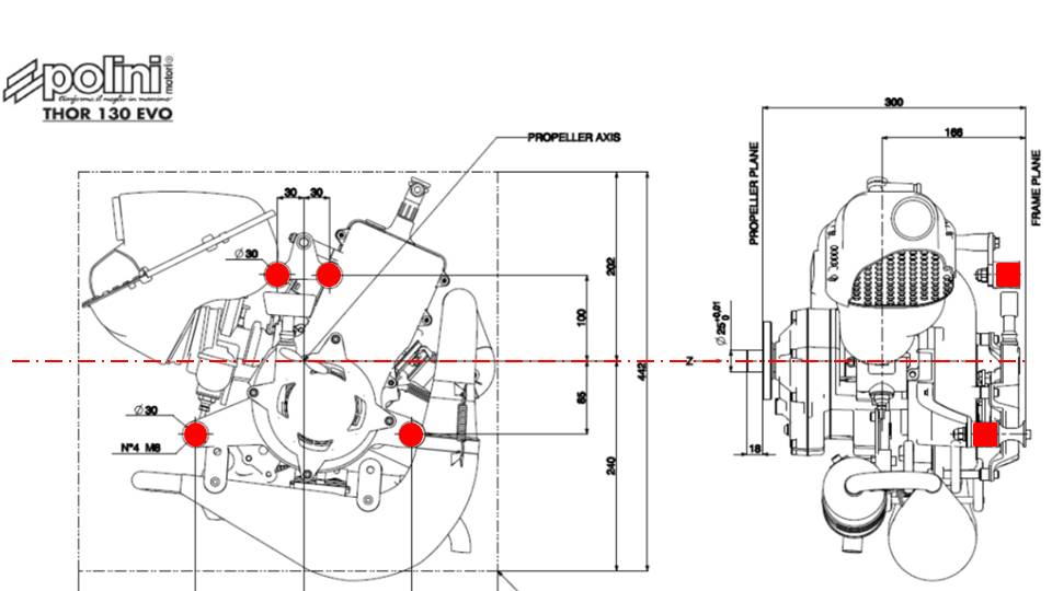 Ideal Position of Engine Mounts 3