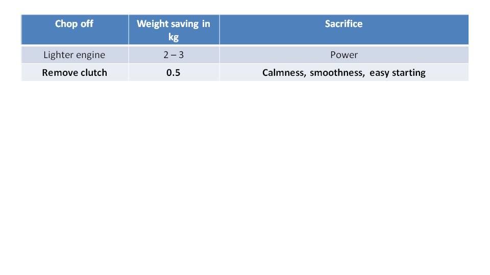 Paramotor Weight Matters 3