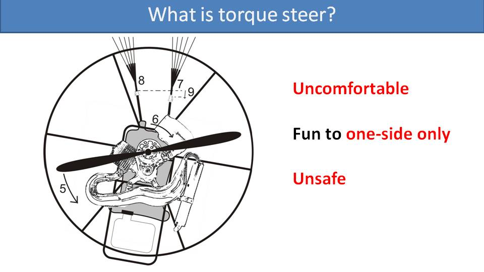 what is paramotor torque steer