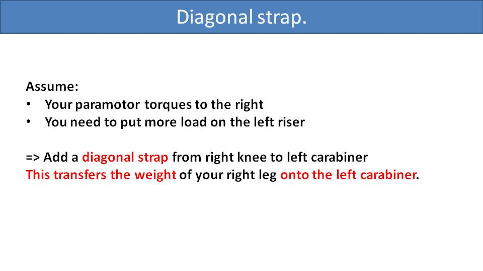 Torque Compensation on High-Suspension Paramotors 3