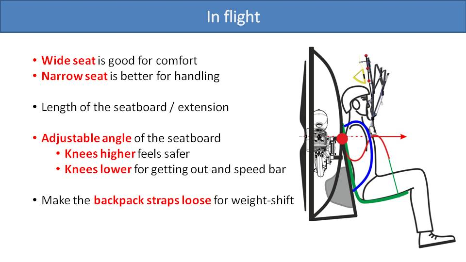 What Makes a Comfortable Paramotor Harness 4