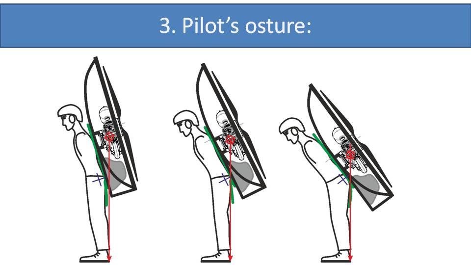 paramotor pilot leaning posture