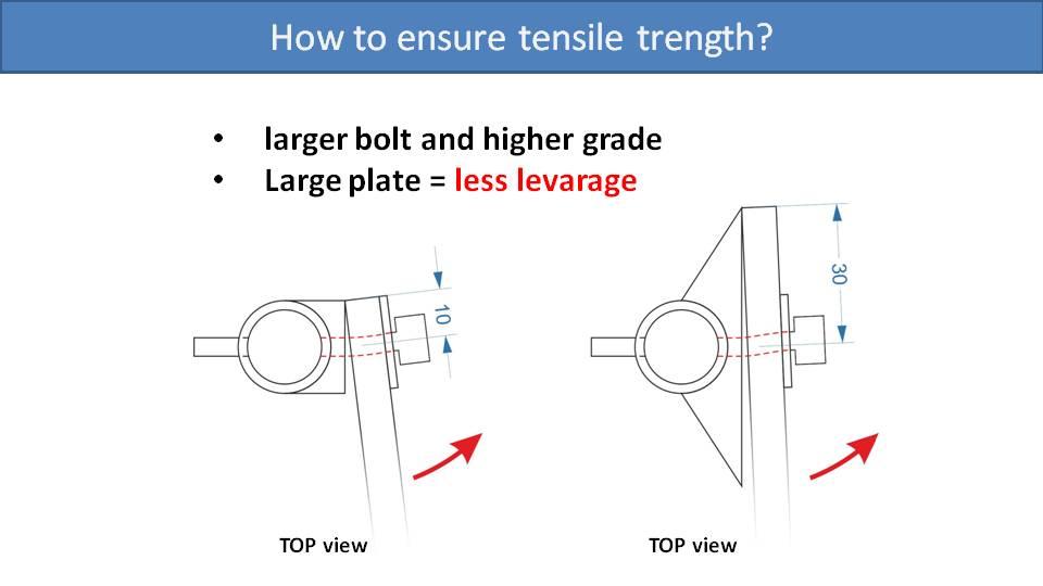 Paramotor Suspension System Strength 3