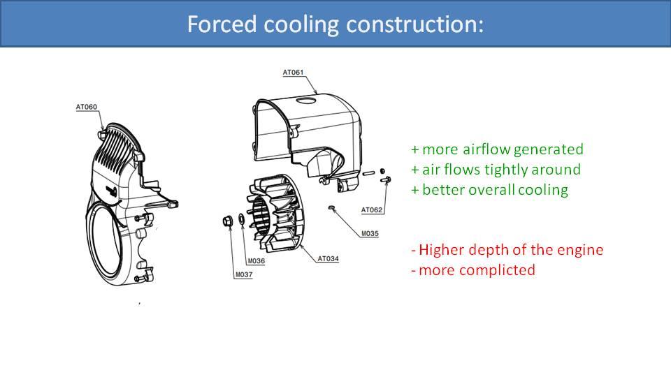 Paramotor Water vs. Air Cooling 4