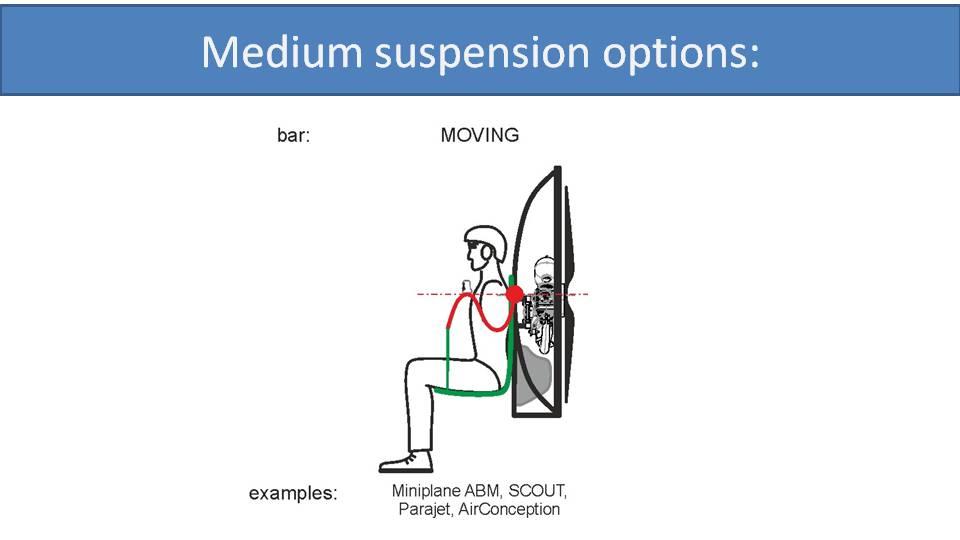 paramotor medium suspension