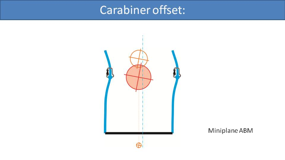 The Best Type of Paramotor Bar Offset 4