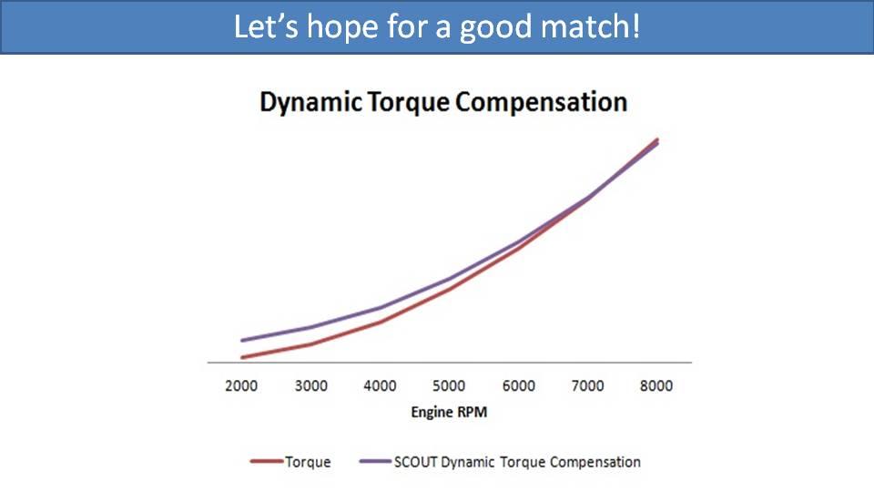 SCOUT Dynamic Torque Compensation 4