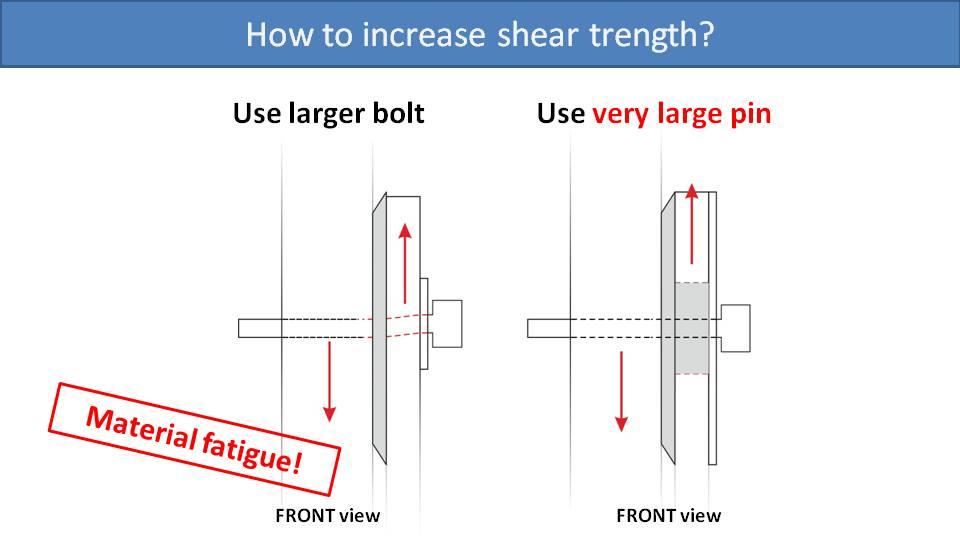 Paramotor Suspension System Strength 4