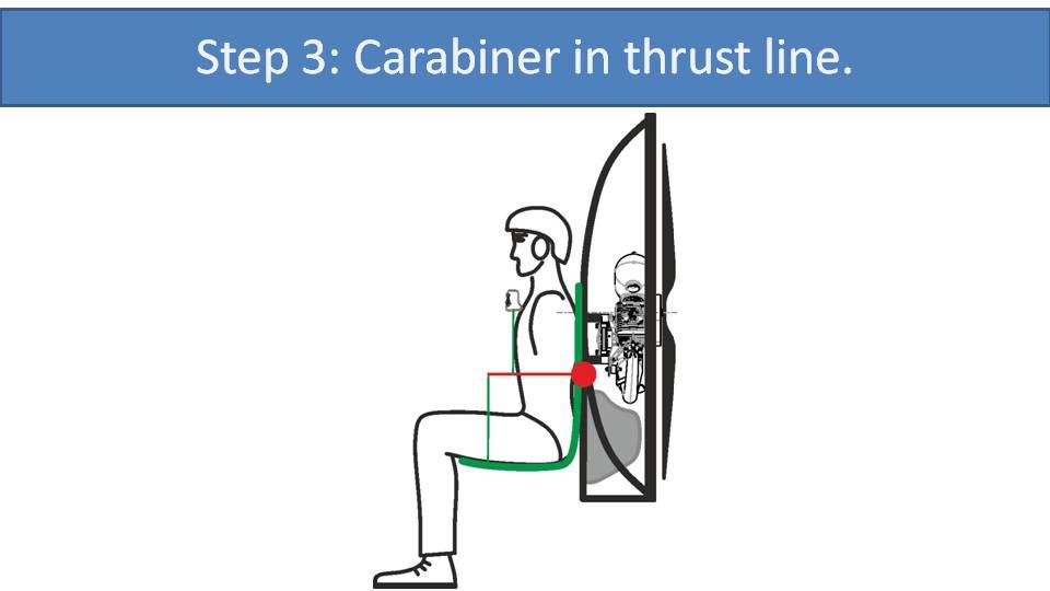 paramotor carabinier in thrust line