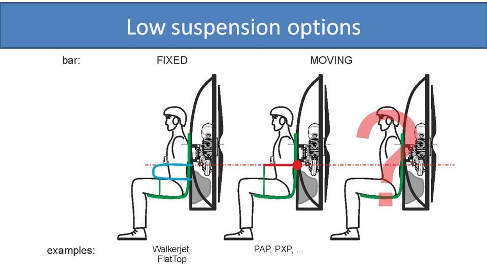 paramotor low suspension