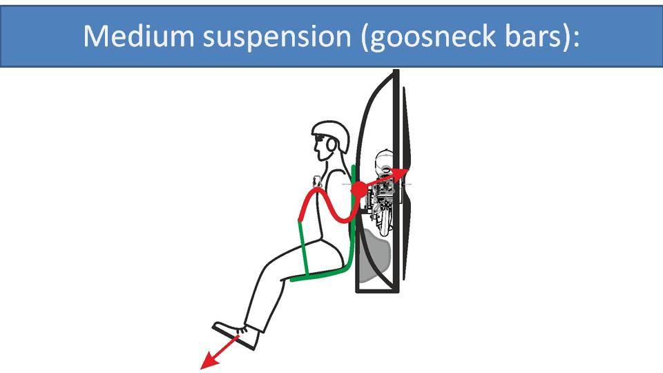 medium paramotor suspension goosneck bars