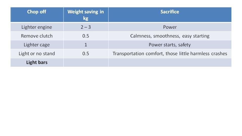 Paramotor Weight Matters 6