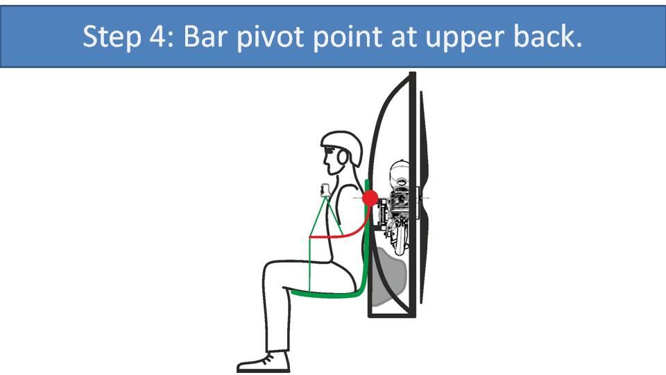 paramotor bar pivot point at upper back